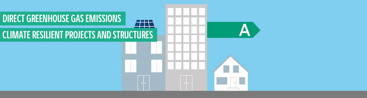 Positive energy buildings: turning problems into opportunities