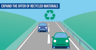 Fully recycled roads