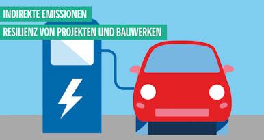 Emissionsarme Autobahn