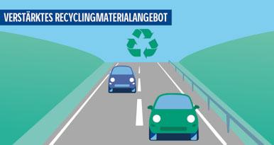 Die zu 100% recycelte Straße