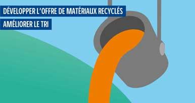 Optimiser les ressources grâce à l'économie circulaire - Du laitiers de haut-fourneau pour remplacer leciment
