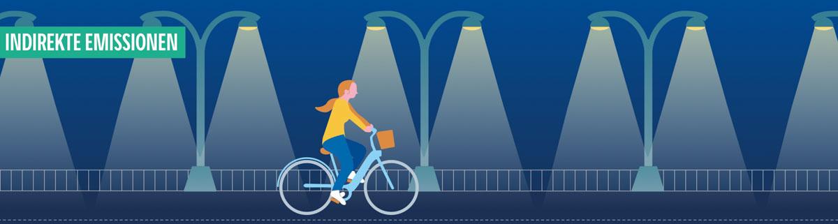 Energieeffizientere öffentliche Beleuchtung