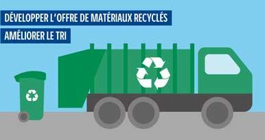 Optimiser les ressources grâce à l'économie circulaire - Smart waste management