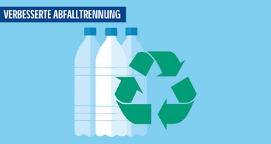 Anreize für die Autofahrer in Lima/Peru, ihre Plastikabfälle zu recyceln