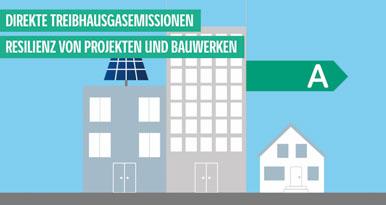 Plusenergiehäuser: aus Not eine Tugend machen
