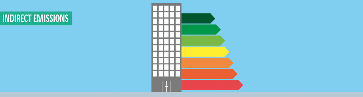 Optimising energy consumption in industry