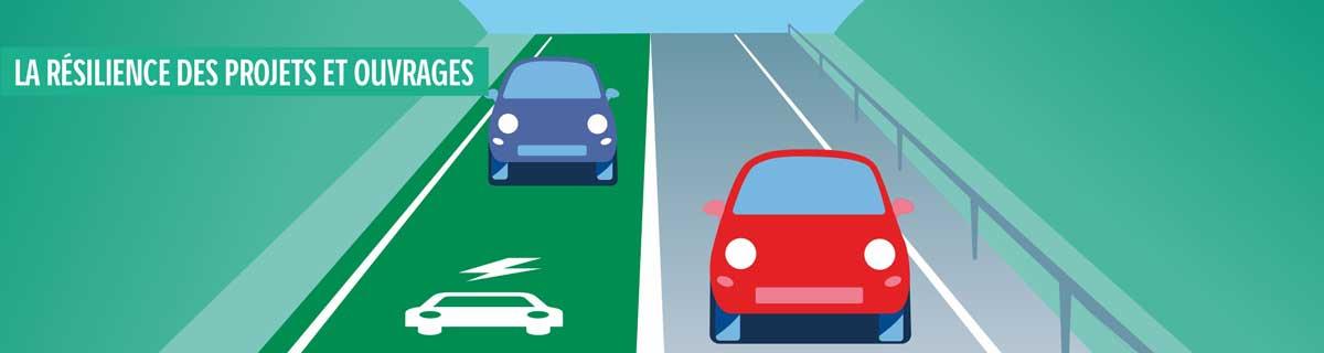 Réduire l'empreinte carbone des routes, de l'usine àl'usager
