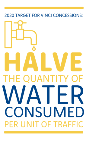 OPTIMISE WATER CONSUMPTION, ESPECIALLY IN AREAS OF WATER STRESS