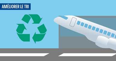 Optimiser les ressources grâce à l'économie circulaire - Des aéroports « 0 déchet en décharge »
