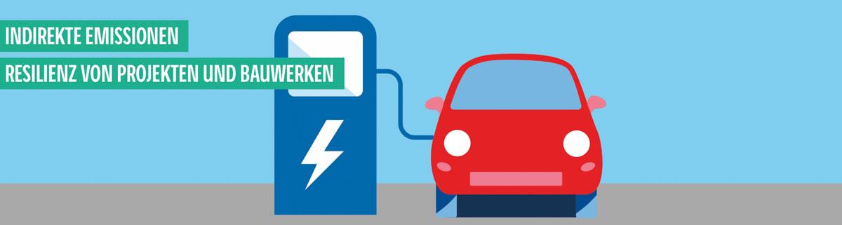 Emissionsarme Autobahn: konkrete Maßnahmen zur Reduzierung von CO2-Emissionen